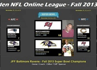 Fall 2013 results