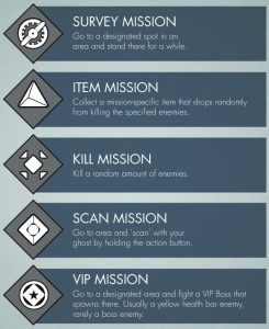 destiny_reputation_guide
