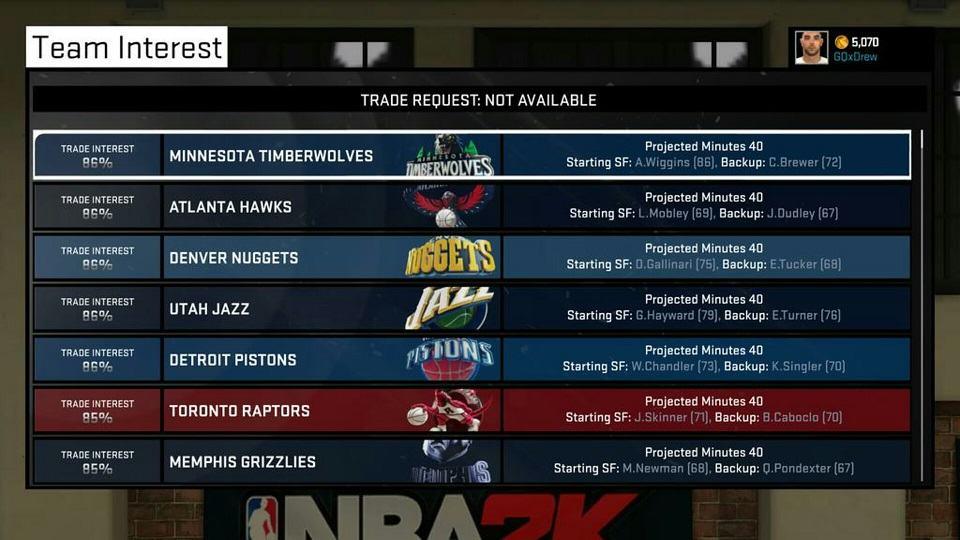 NBA2K15_MyCareer_Trade_Request_2015-01-26-13-13-29