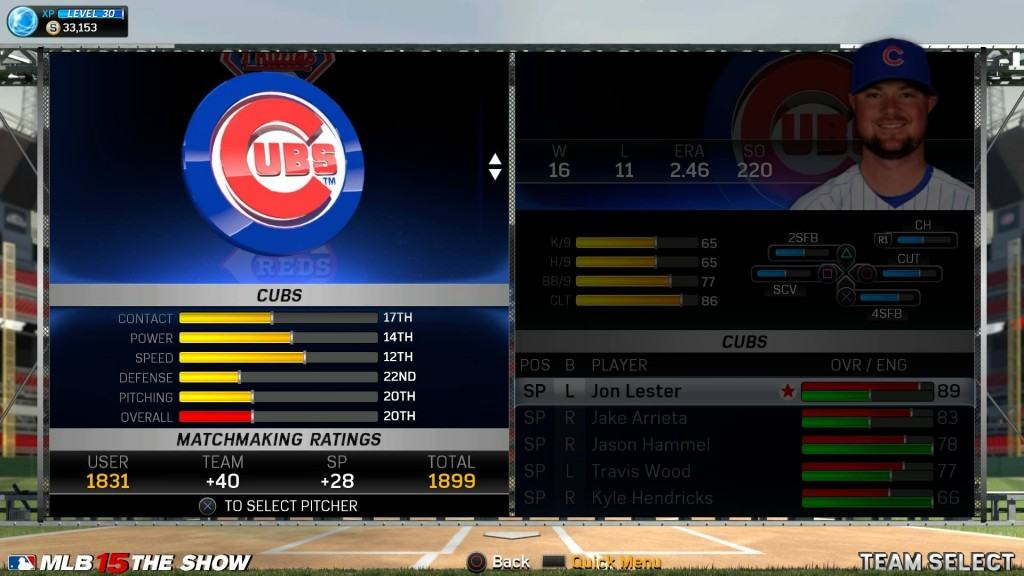 MLB_15_The_Show_Cubs_Overall