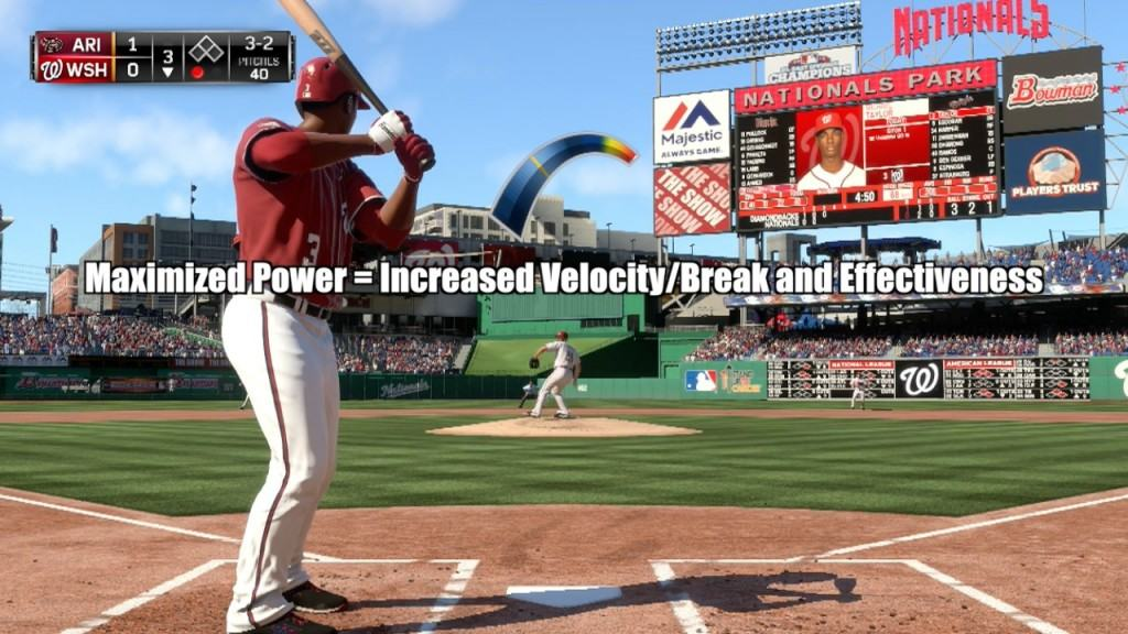 MLB15_The_Show_Meter_Pitching_Guide