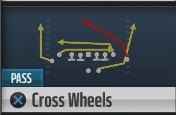 Madden_16_tips_cross wheels