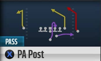 Madden16_Tips_Strong_PA_Post_Playart