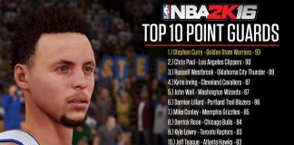 NBA2K16_Ratings_Top_point_gaurds