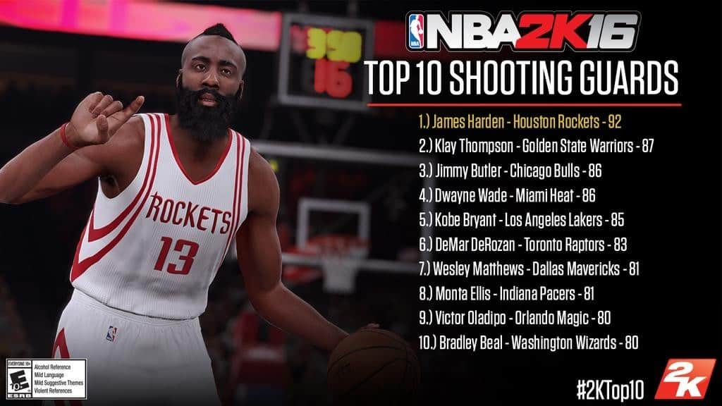 NBA2K16_Ratings_Top_shooting_gaurds