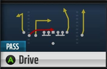 madden16_tips_shotgun_drive_playart
