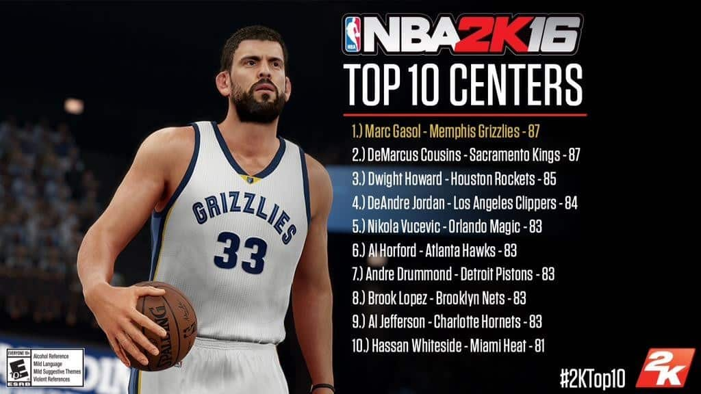 nba2k16_center_ratings