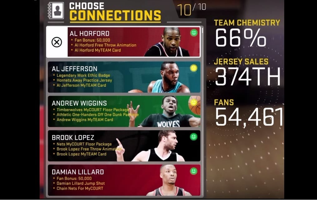 NBA 2K16 MyCareer Connections Guide - Sports Gamers Online