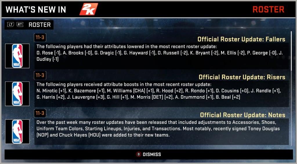 NBA2K16_Roster_Update_11315