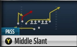 madden16_tips_middle_slant