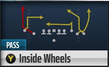 Madden NFL 16 Challenge Draft Champions Offensive Scheme: Inside Wheels