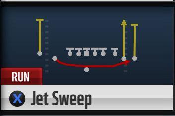 Madden NFL 16 Challenge Draft Champions Offensive Scheme: Jet Sweep