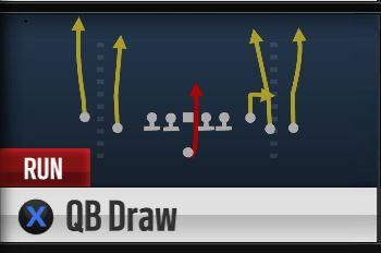 Madden NFL 16 Challenge Draft Champions Offensive Scheme: QB Draw