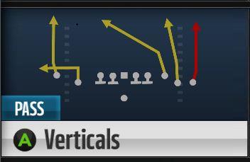 Madden NFL 16 Challenge Draft Champions Offensive Scheme: Verticals