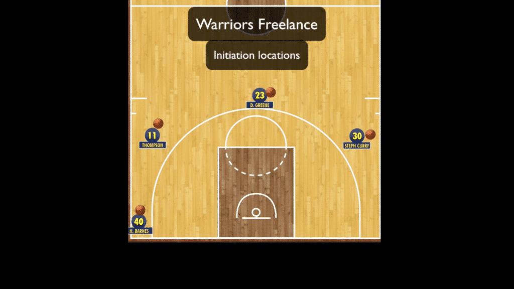 nba2k16_warriors_freelance