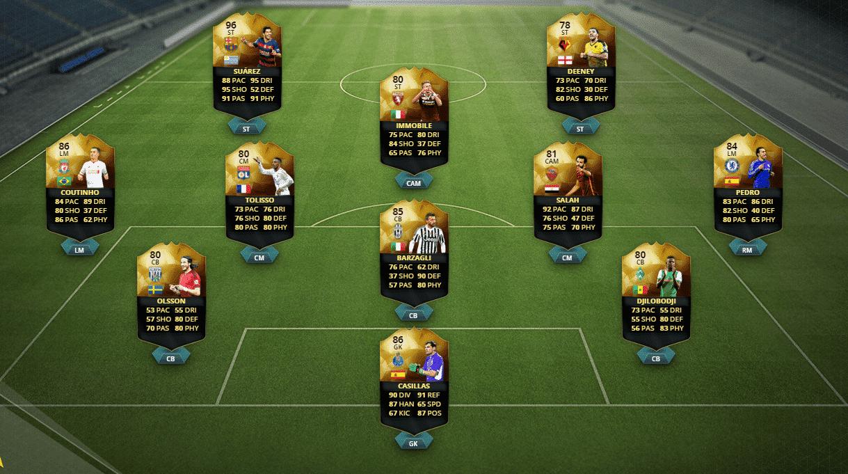 FIFA Team of the Week 23