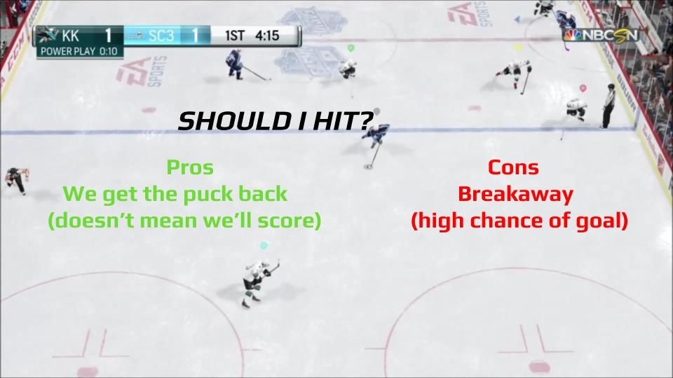 NHL 16 EASHL Tips Film Session 2 6