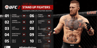 EA Sports UFC 2 Ratings Stand Up