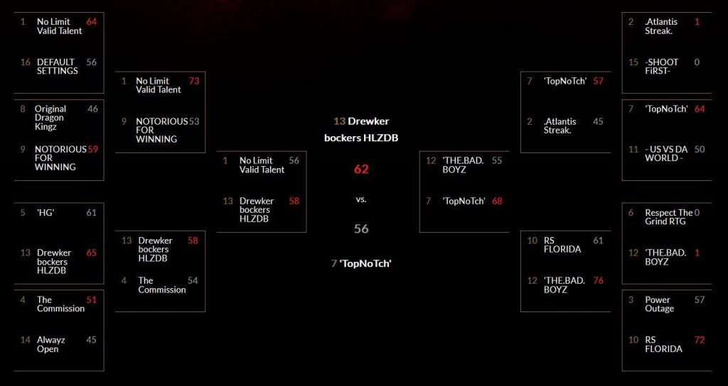 road to the finals bracket nba 2k16