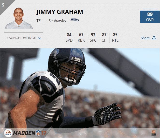 Jimmy_graham_madden17