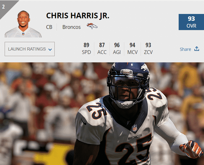 chris_harris_broncos_madden17