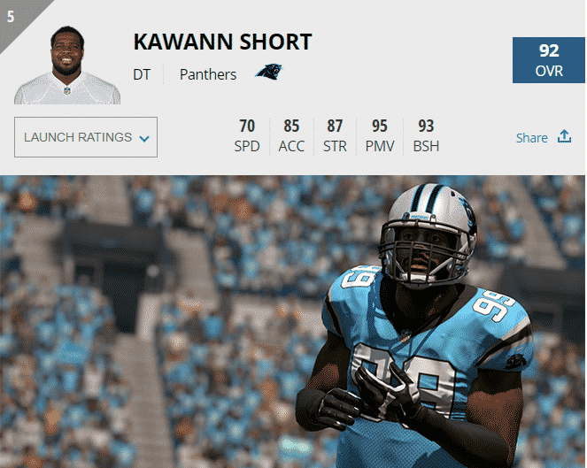 kawaan_short_panthers_madden17