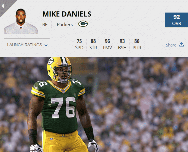 mike_daniels_greenbay_madden17
