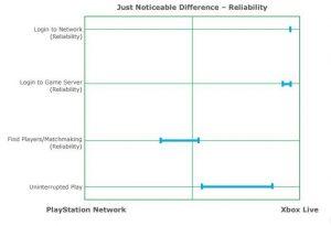 ihs-study-reliability