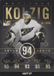 Washington Capitals: Olaf Kolzig