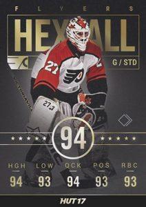 Philadelphia Flyers: Ron Hextall