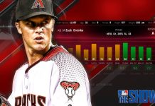 MLB The Show 16 worst rated