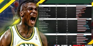 NBA 2K17 Ratings Worst Power Forwards Shawn Kemp