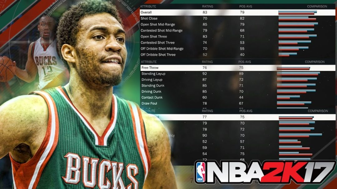 NBA 2K17 Ratings Small Forwards
