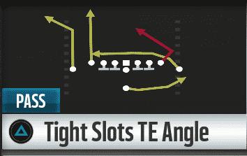Madden 17 TE Slots Angle
