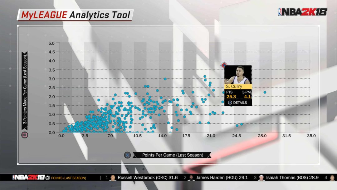 nba2k18-Analytics