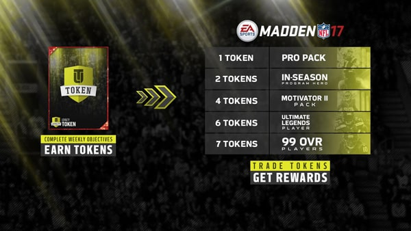 Madden Ultimate Teams 18