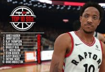 nba 2k18 shooting guards ratings Top 10