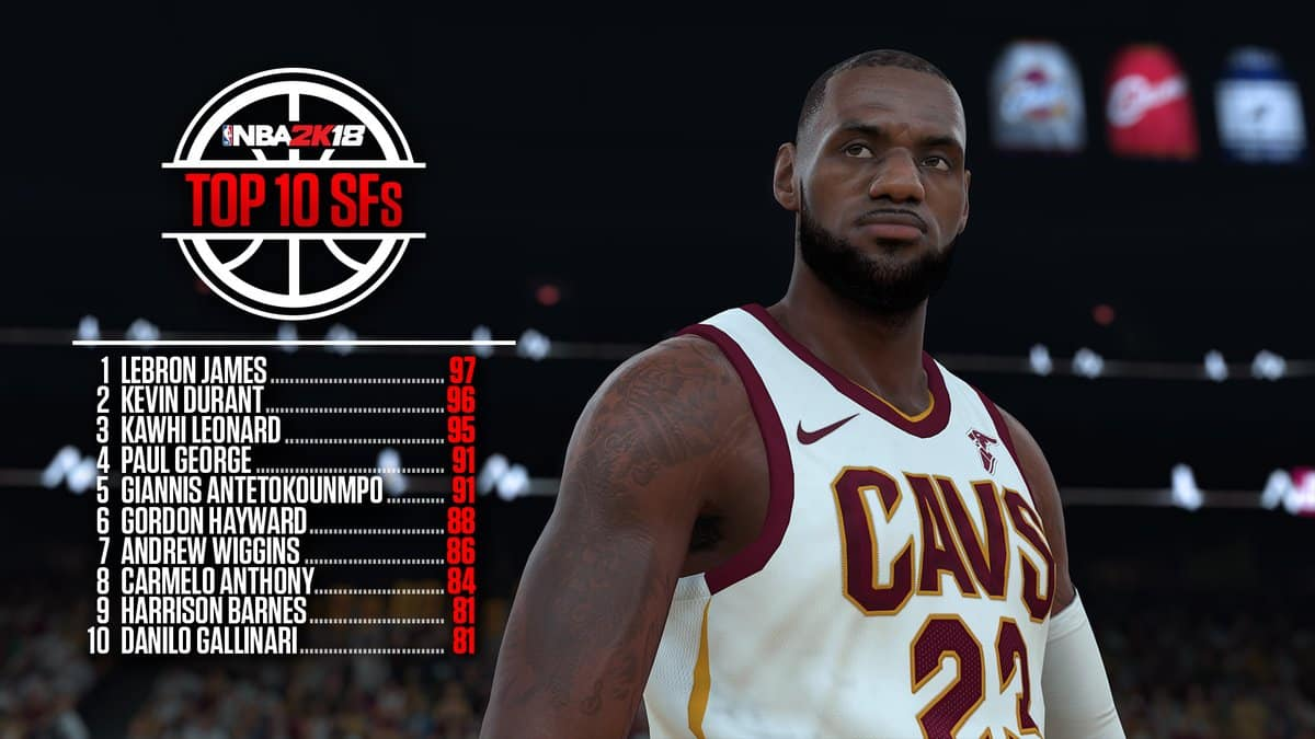 kevin durant the best small forward in the nba Golden state warriors star forward kevin durant got a 95 rating, a point higher than teammate stephen curry's 94 rating  nba live 19 player ratings – top small forwards – lebron james 97 .
