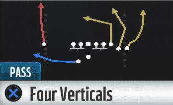 madden18-Four-Verticals