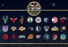 NBA 2K18 All-Time Teams