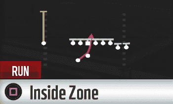 madden18-inside-zone