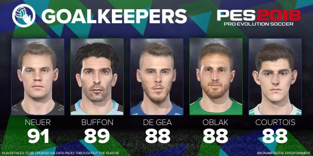 PES 18 Goalkeepers