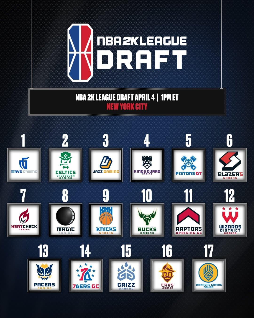 nba draft lottery - photo #2