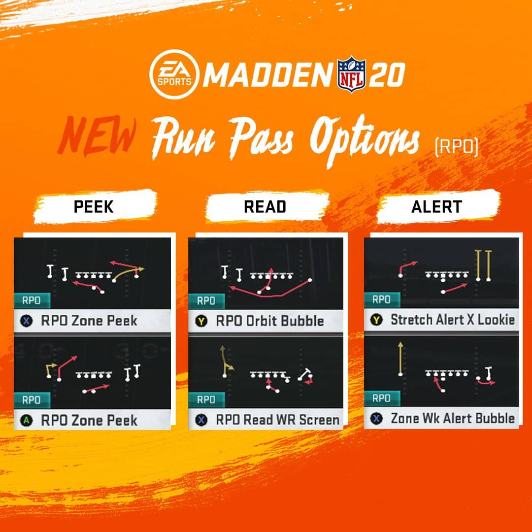 Madden NFL 20: Gameplay Deep Dive Part II - Sports Gamers Online