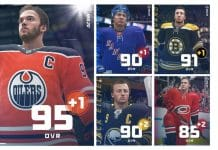 NHL-20-Roster-Update