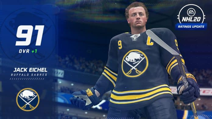 NHL 20 Ratings