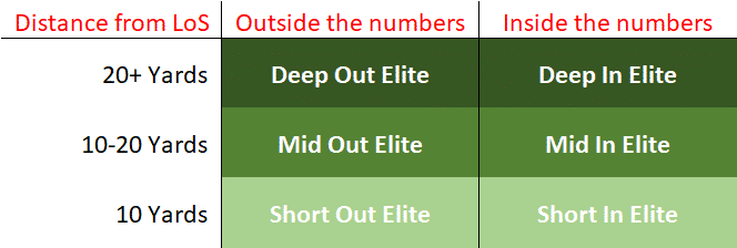 New Superstar Route Abilities