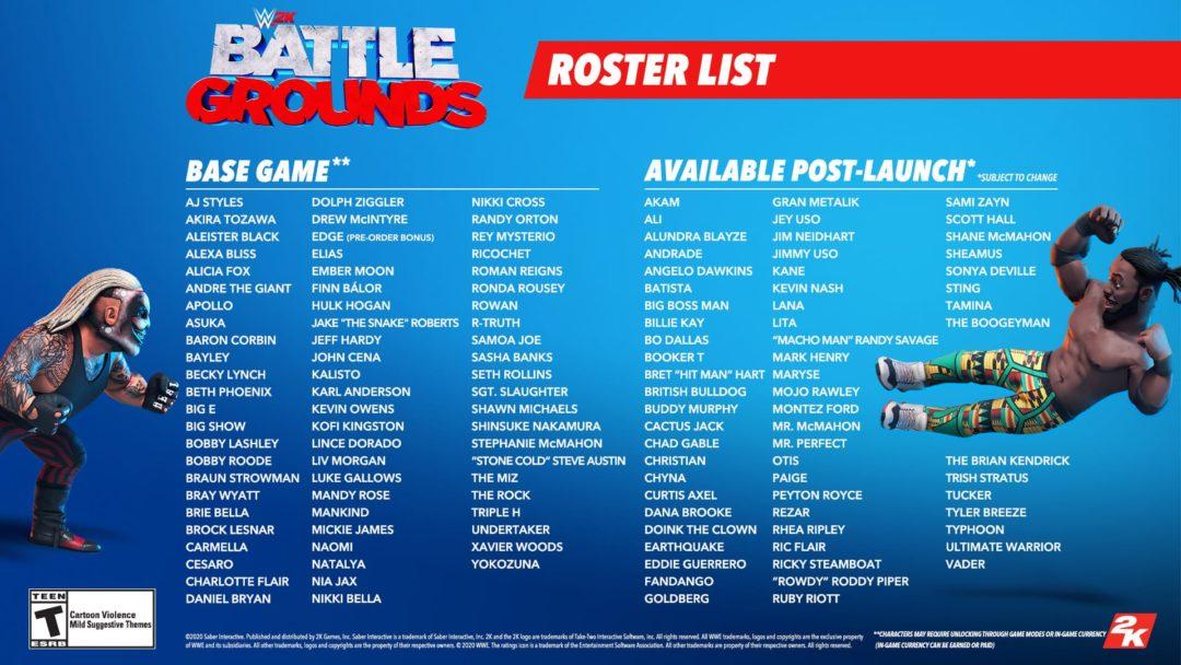 WWE 2K Battlegrounds Roster List