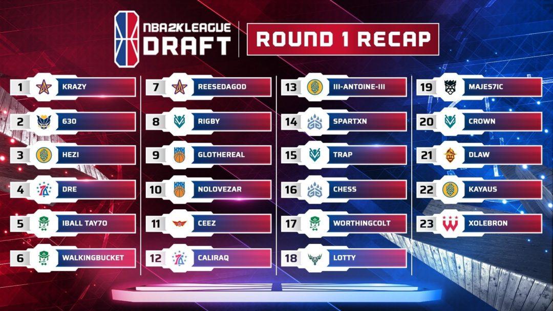 2021 NBA 2K League Draft Round 1