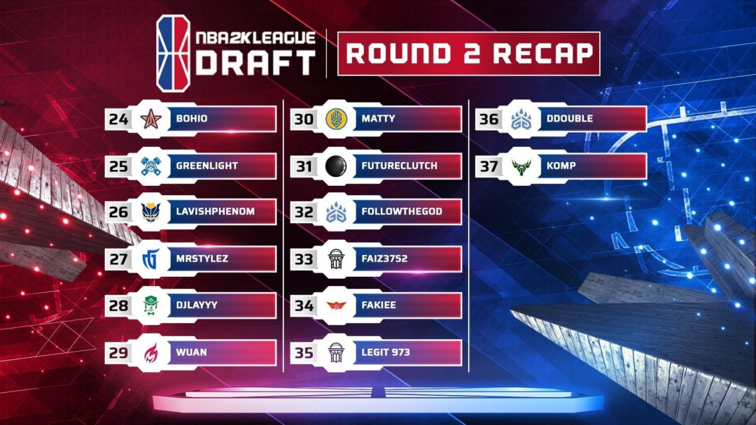 2021 NBA 2K League Draft Round 2